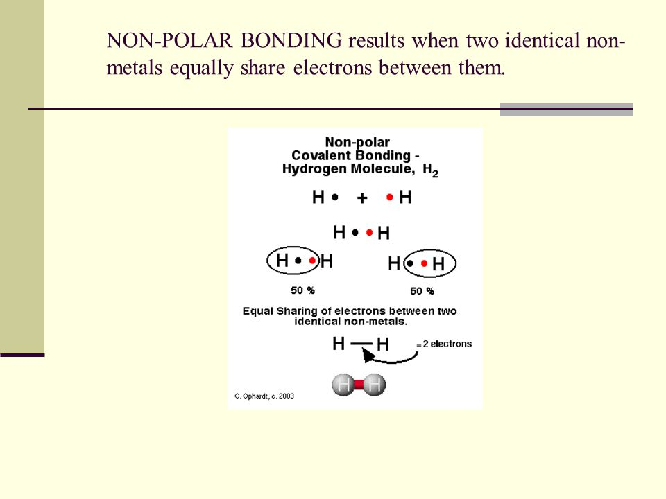 NON-POLAR BONDING results when two identical non-metals equally share electrons between them.