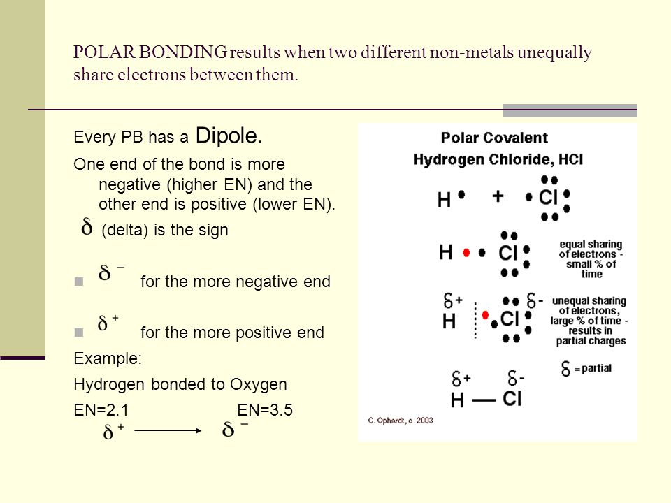 POLAR BONDING results when two different non-metals unequally share electrons between them.