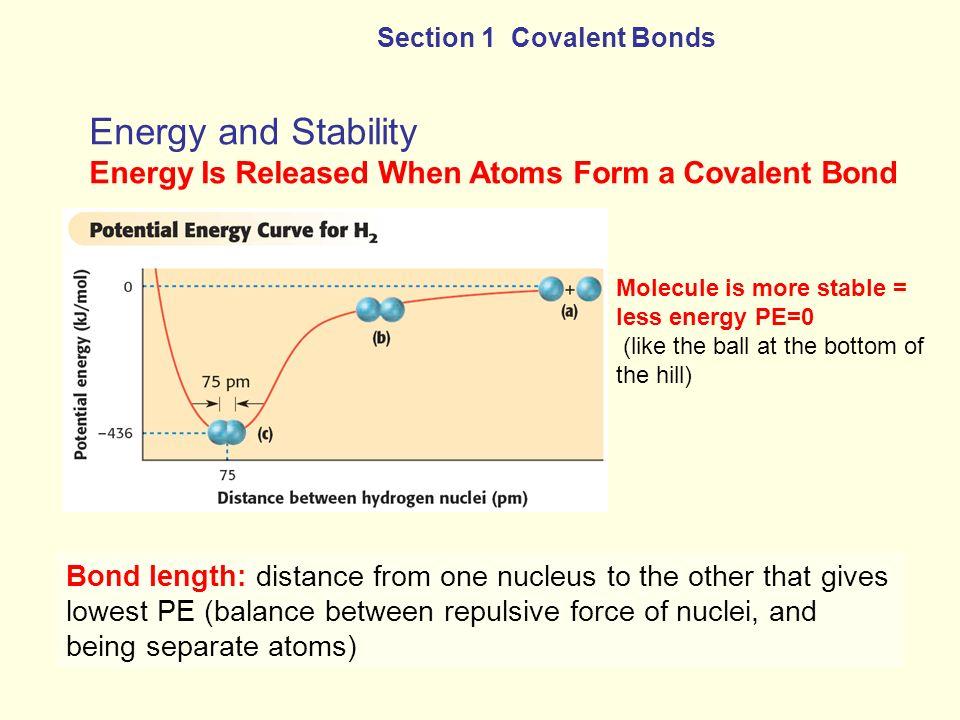 Section 1 Covalent Bonds