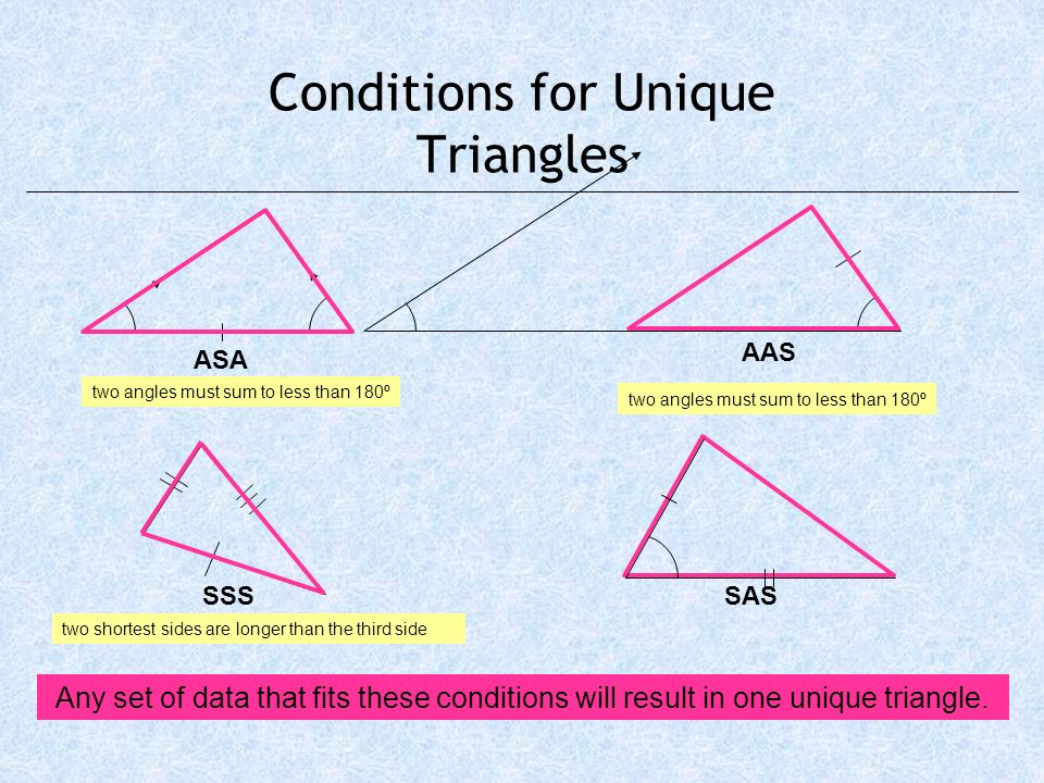 Ambiguous Case Triangles - ppt video online download