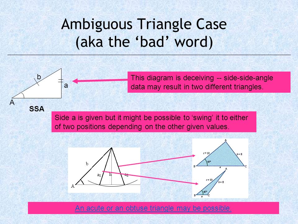 Ambiguous Triangle Case (aka the 'bad' word)