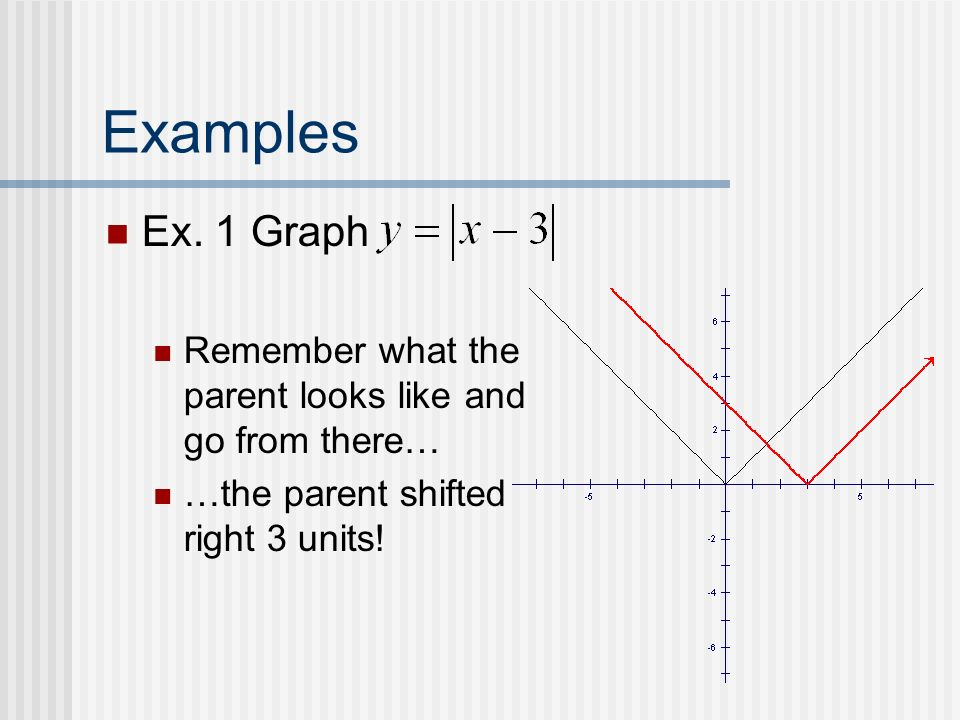Examples Ex. 1 Graph.