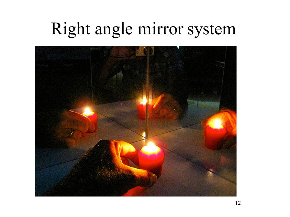 Right angle mirror system
