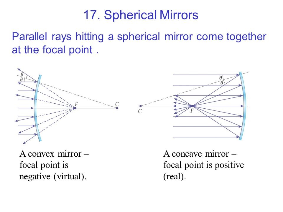 17. Spherical Mirrors Parallel rays hitting a spherical mirror come together at the focal point .
