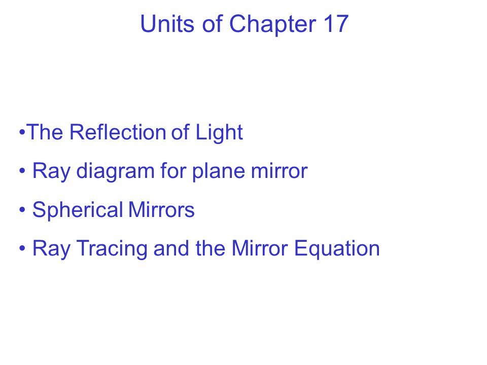 Units of Chapter 17 The Reflection of Light