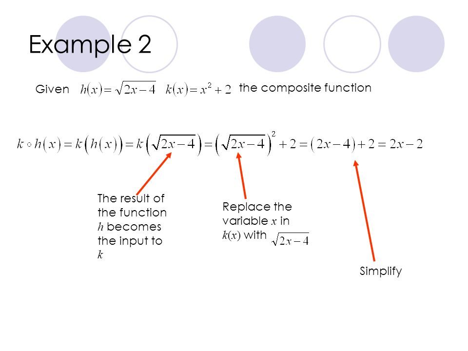 Example 2 the composite function Given