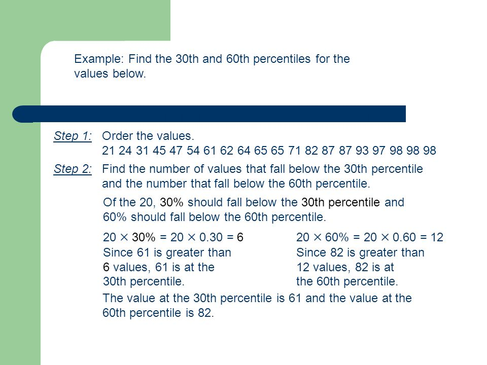 Example: Find the 30th and 60th percentiles for the