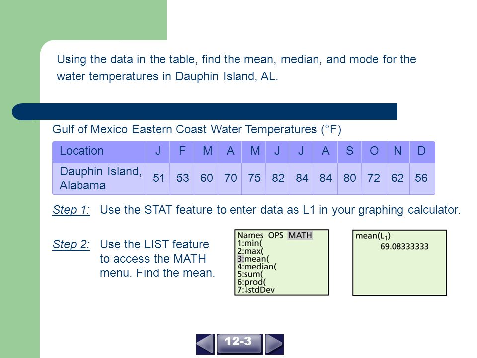 Using the data in the table, find the mean, median, and mode for the water temperatures in Dauphin Island, AL.