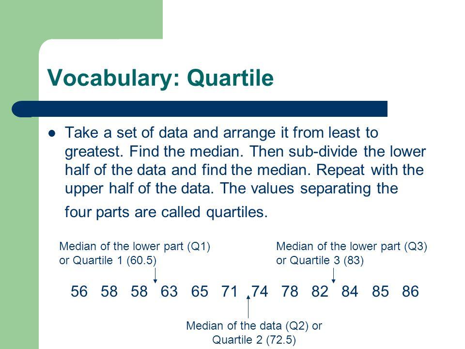 Median of the data (Q2) or Quartile 2 (72.5)