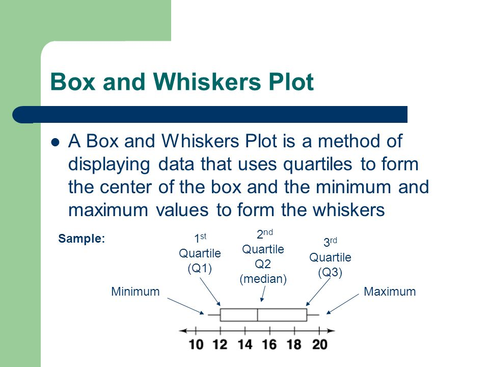 Box and Whiskers Plot