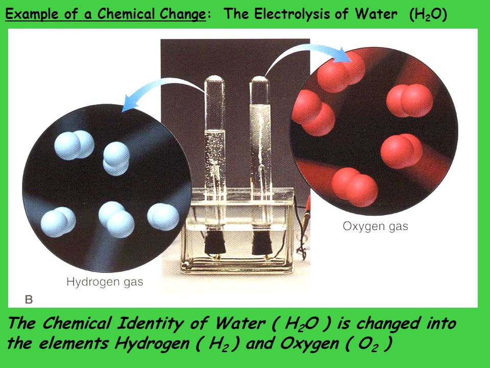 Example of a Chemical Change: The Electrolysis of Water (H2O)