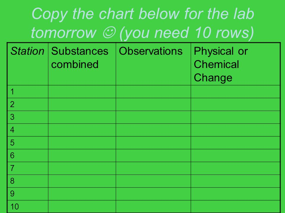 Copy the chart below for the lab tomorrow  (you need 10 rows)