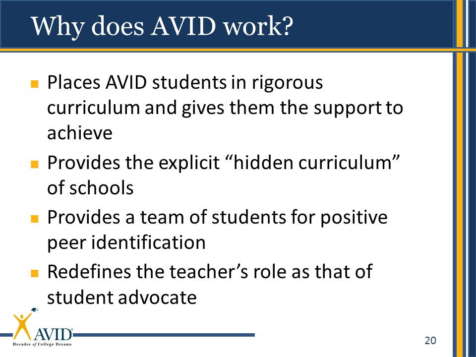 Why does AVID work Places AVID students in rigorous curriculum and gives them the support to achieve.