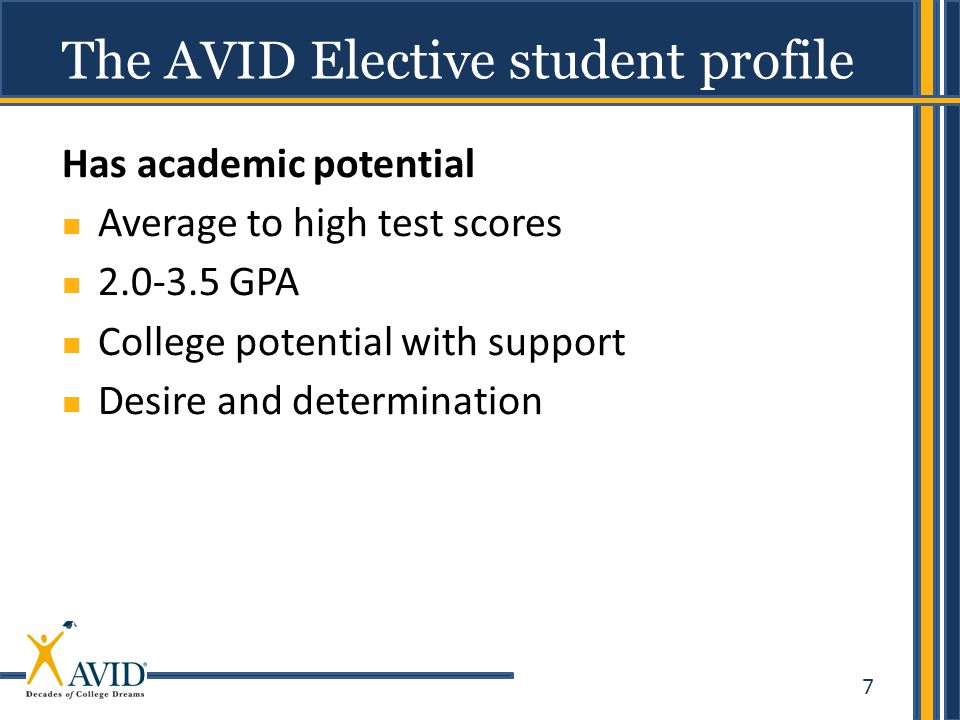 The AVID Elective student profile