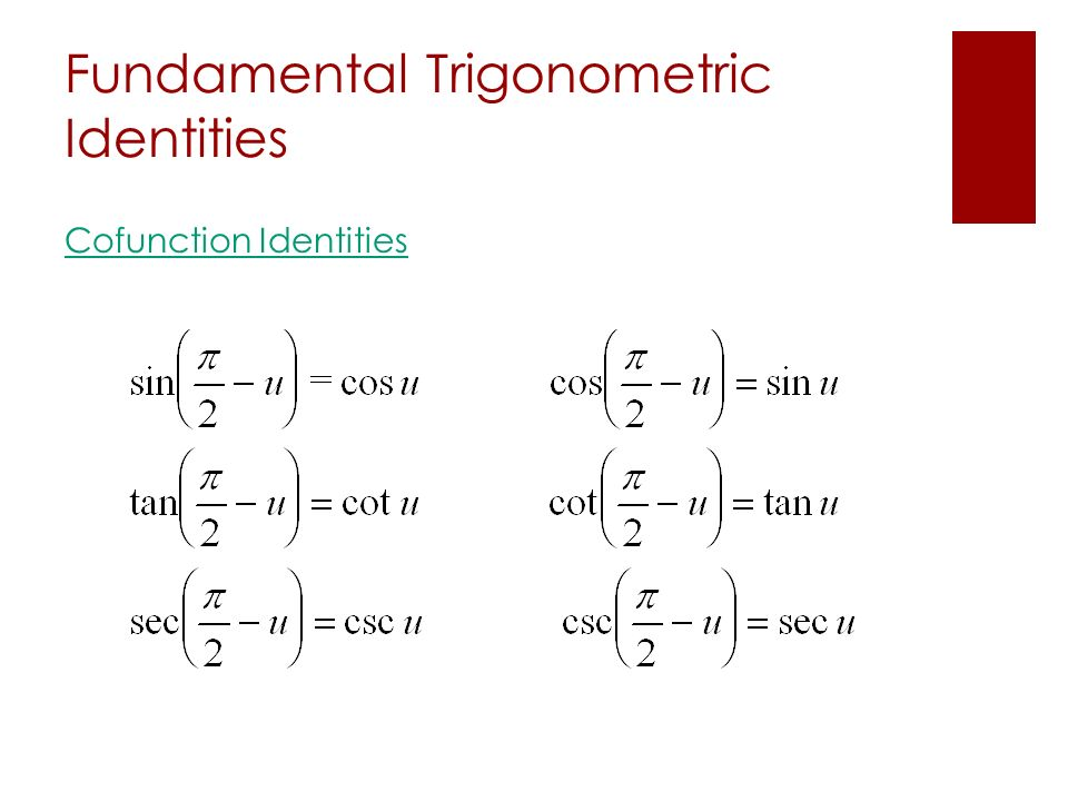 Fundamental Trigonometric Identities