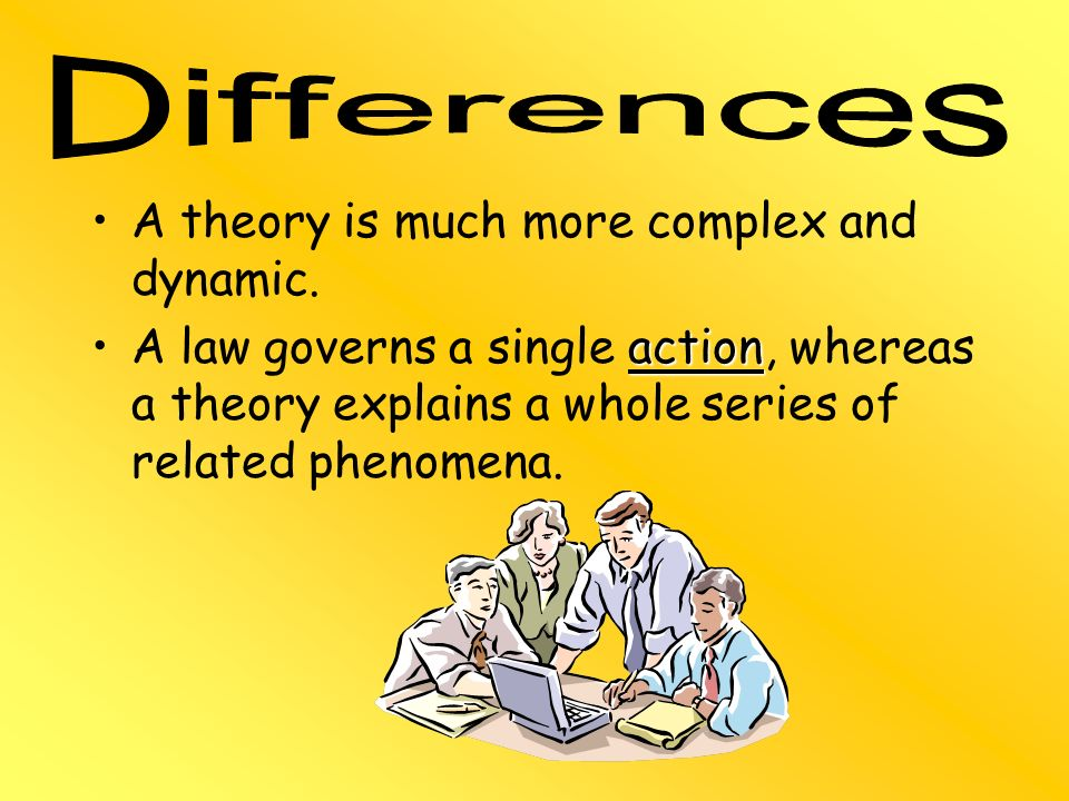 A theory is much more complex and dynamic.