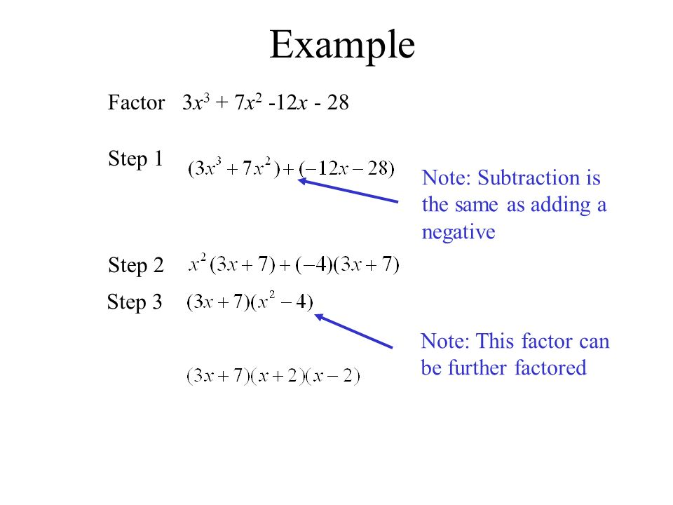 Example Factor 3x3 + 7x2 -12x - 28 Step 1