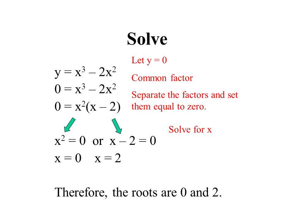 Solve y = x3 – 2x2 0 = x3 – 2x2 0 = x2(x – 2) x2 = 0 or x – 2 = 0