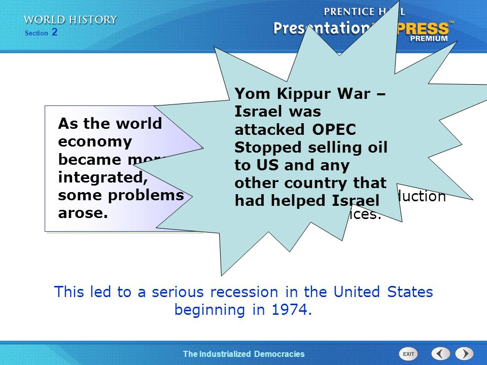 Yom Kippur War – Israel was attacked OPEC