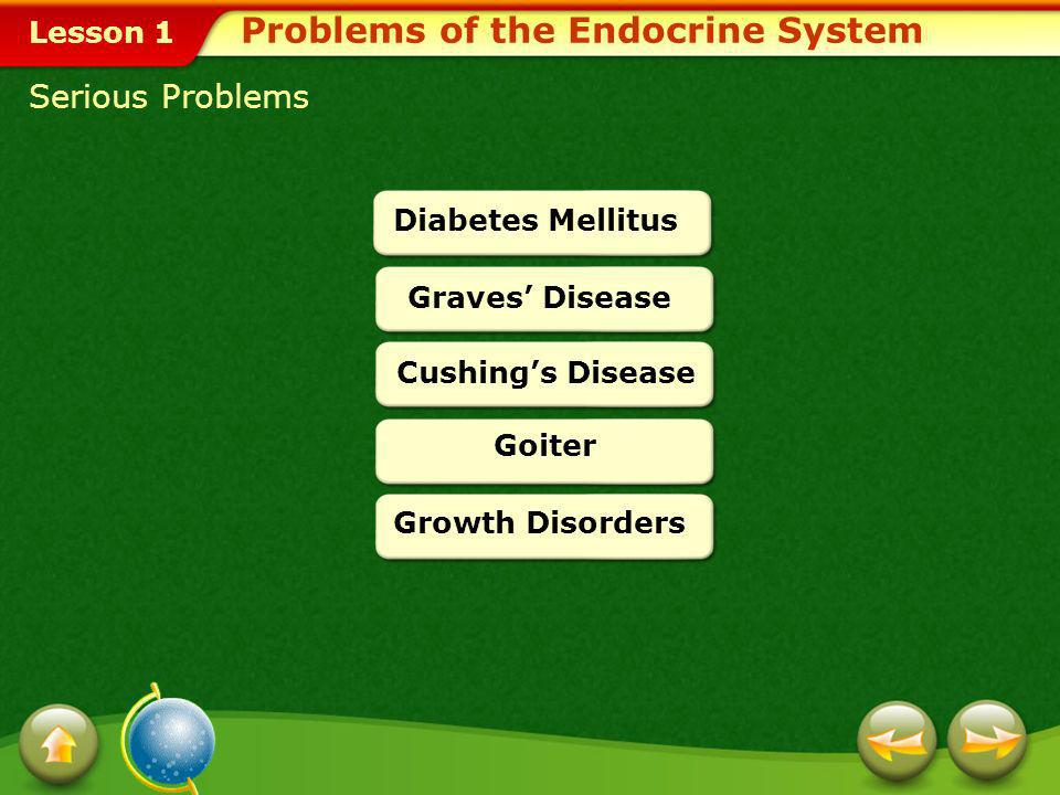 Problems of the Endocrine System