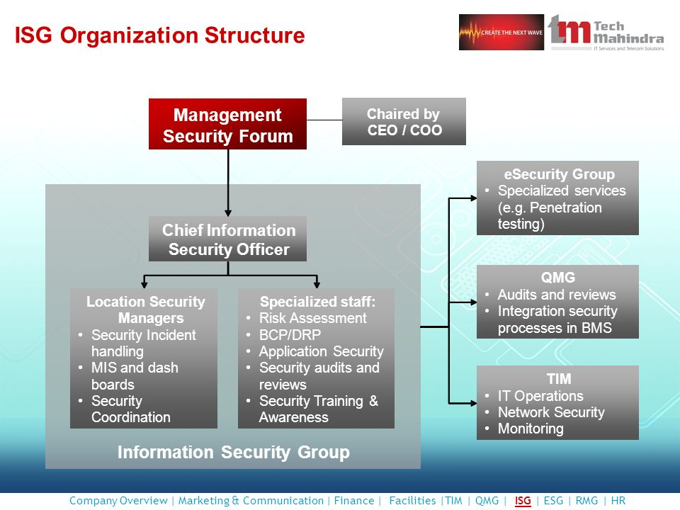 information security awareness induction program ppt