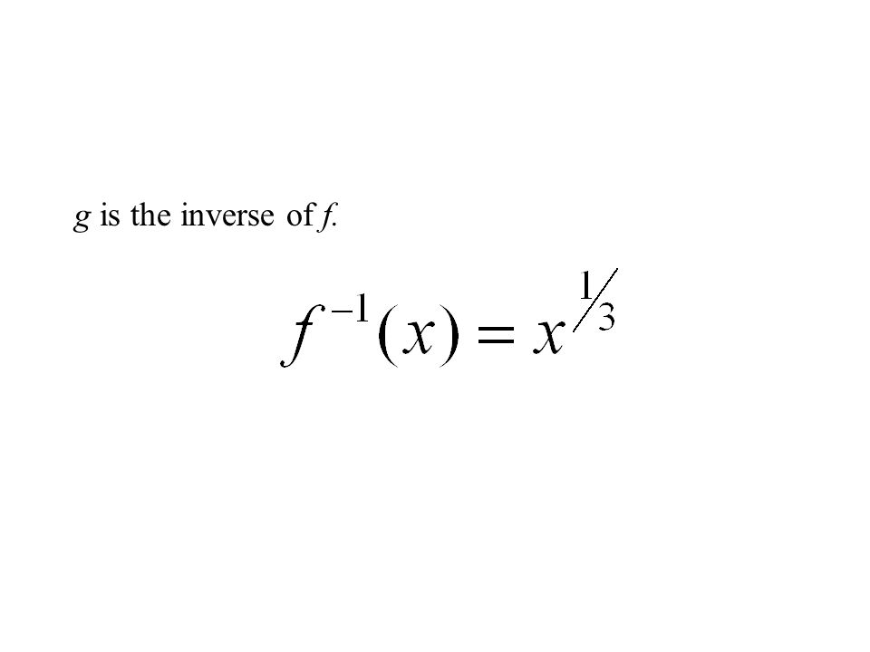 g is the inverse of f.
