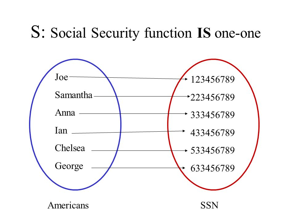 S: Social Security function IS one-one