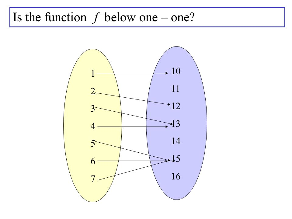 Is the function f below one – one