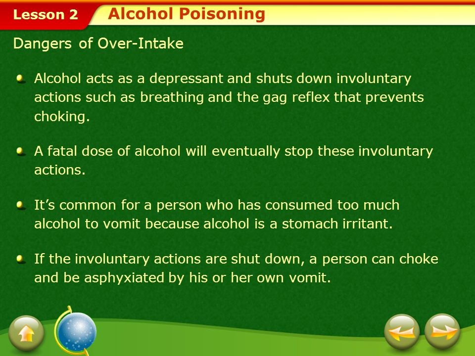 Alcohol Poisoning Dangers of Over-Intake