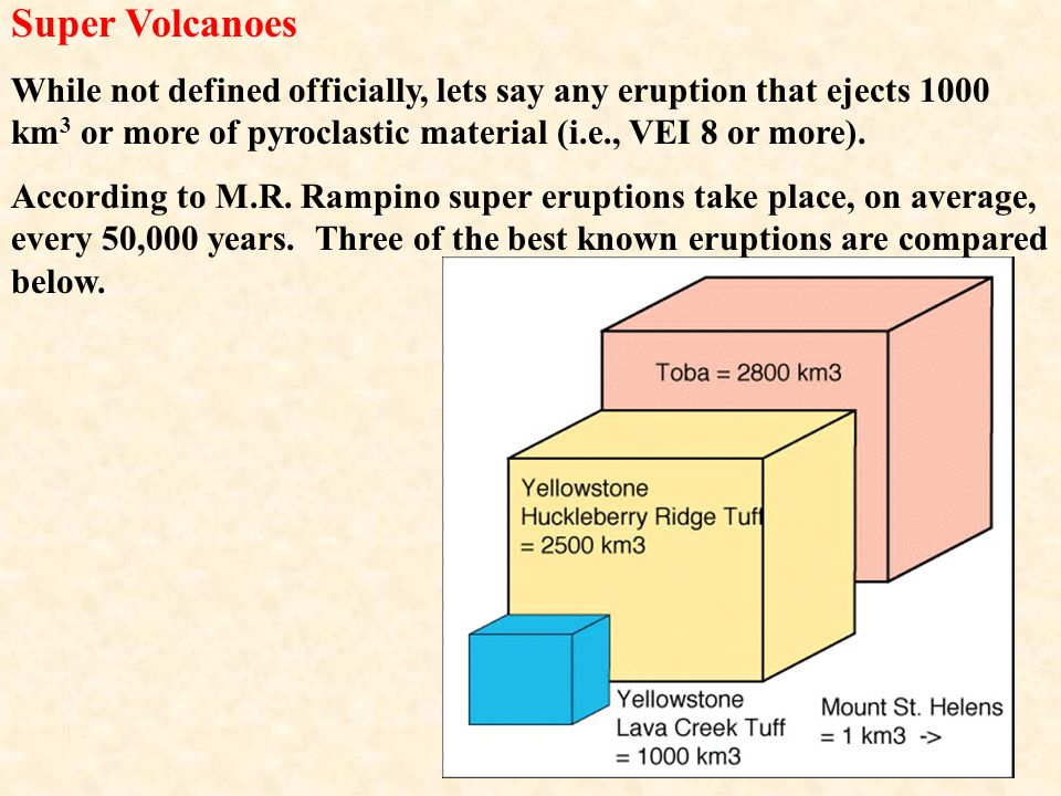 Super Volcanoes While not defined officially, lets say any eruption that ejects 1000 km3 or more of pyroclastic material (i.e., VEI 8 or more).