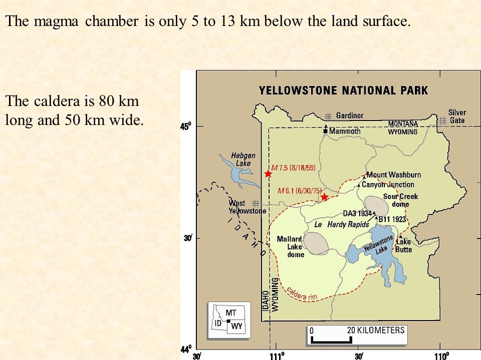 The magma chamber is only 5 to 13 km below the land surface.