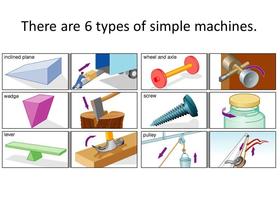 types of simple machine