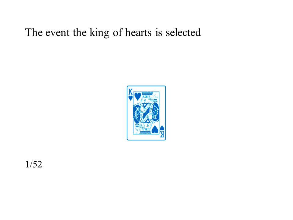 The event the king of hearts is selected