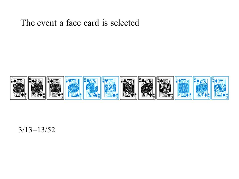 The event a face card is selected