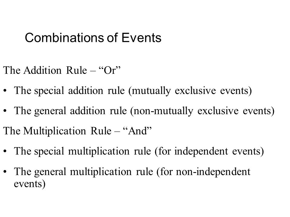 Combinations of Events