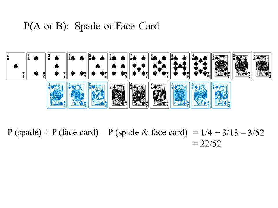 P(A or B): Spade or Face Card