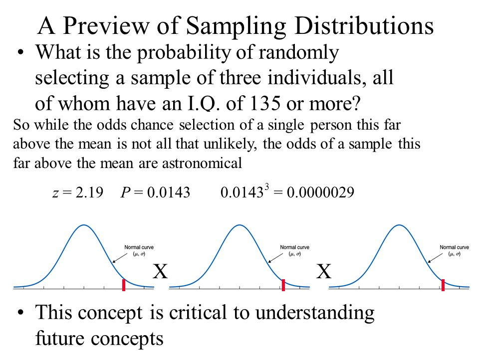 A Preview of Sampling Distributions