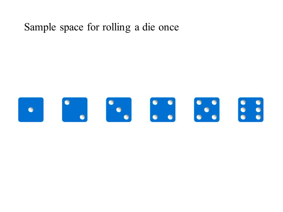 Sample space for rolling a die once