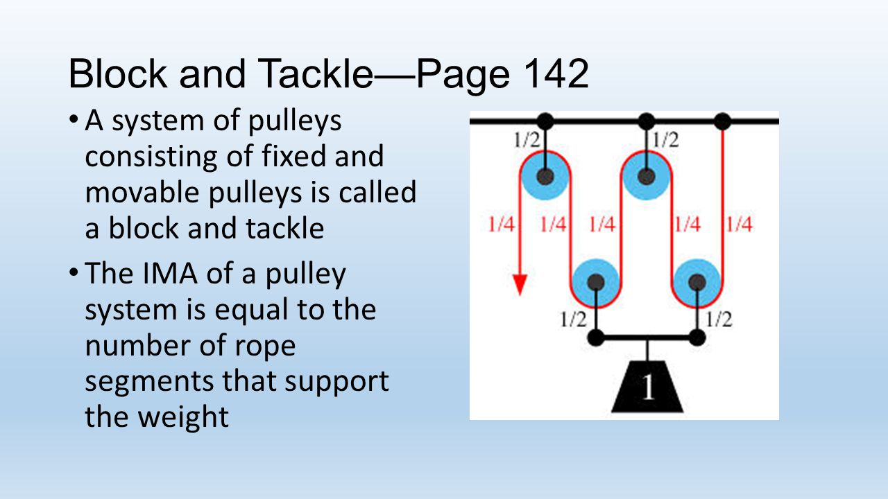 Block And Tackle System Of Pulleys : Simple machines physical science ppt
