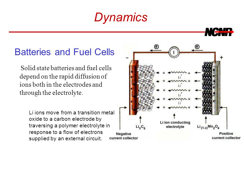 Batteries And Fuel Cells Ppt - Www imagez co
