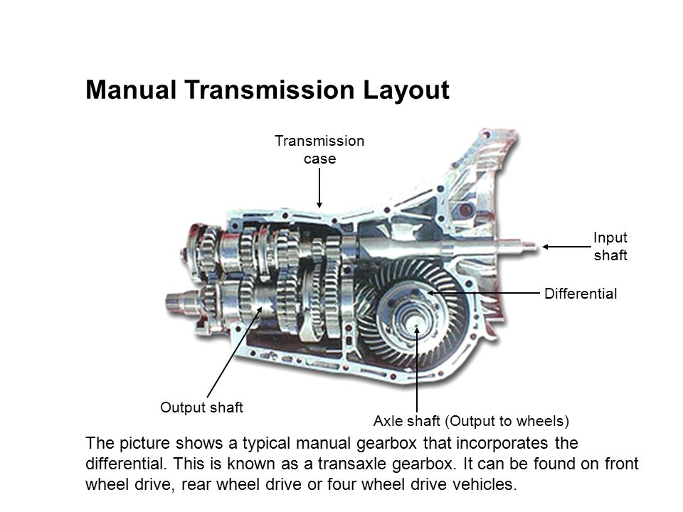 Manual Transmission Components and Operation - ppt video online ...