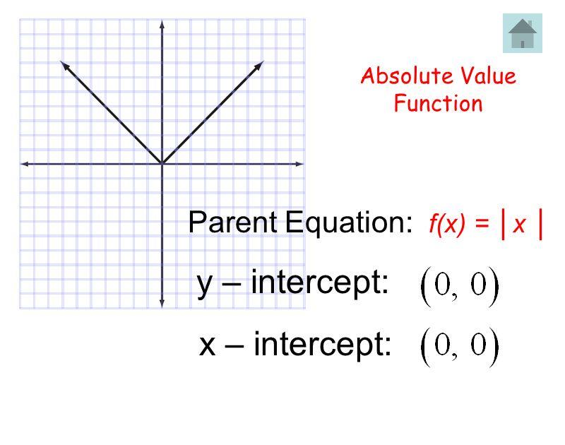 y – intercept: x – intercept: Parent Equation: f(x) = │x │