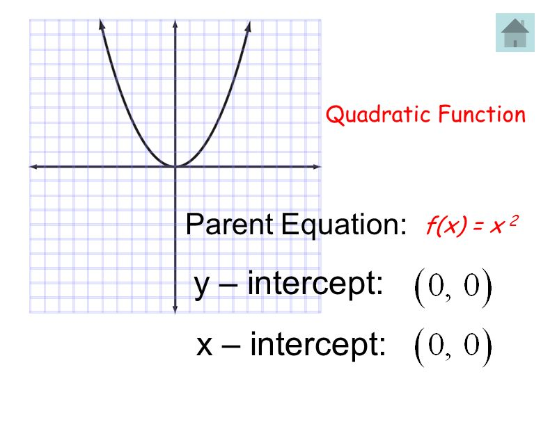 how to find the y intercept of a quadratic equation