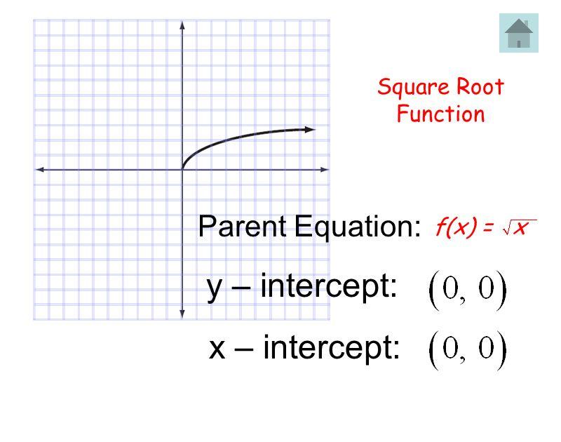 y – intercept: x – intercept: Parent Equation: Square Root Function