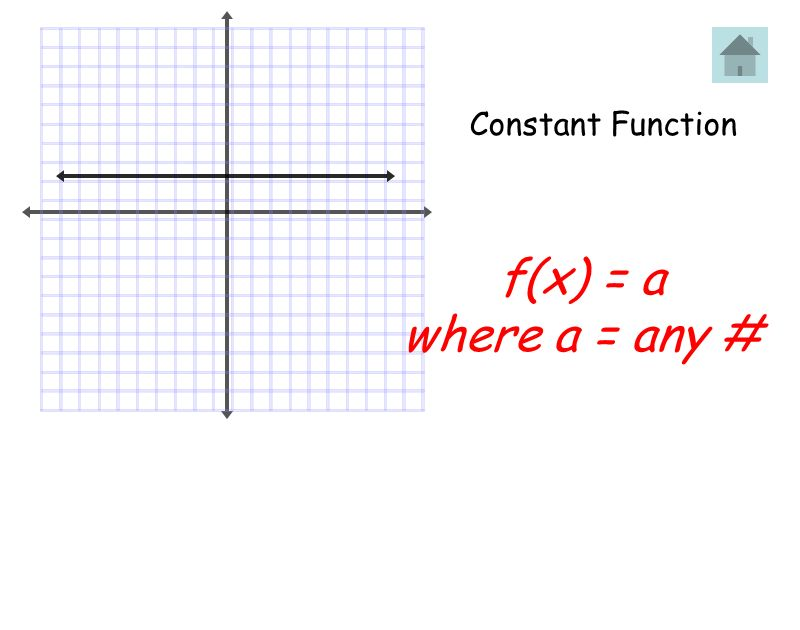 Constant Function f(x) = a where a = any #