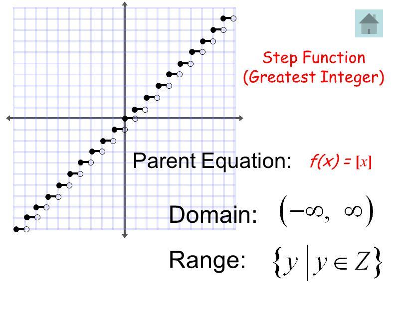 Domain: Range: Parent Equation: Step Function (Greatest Integer)