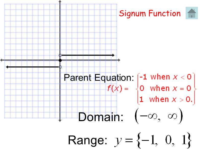 Signum Function Parent Equation: Domain: Range: