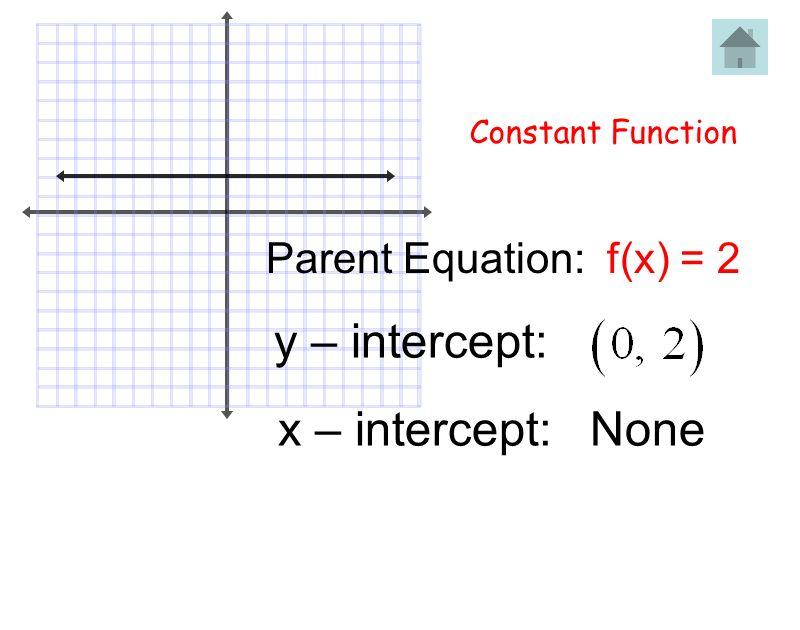 x – intercept: y – intercept: None Parent Equation: f(x) = 2
