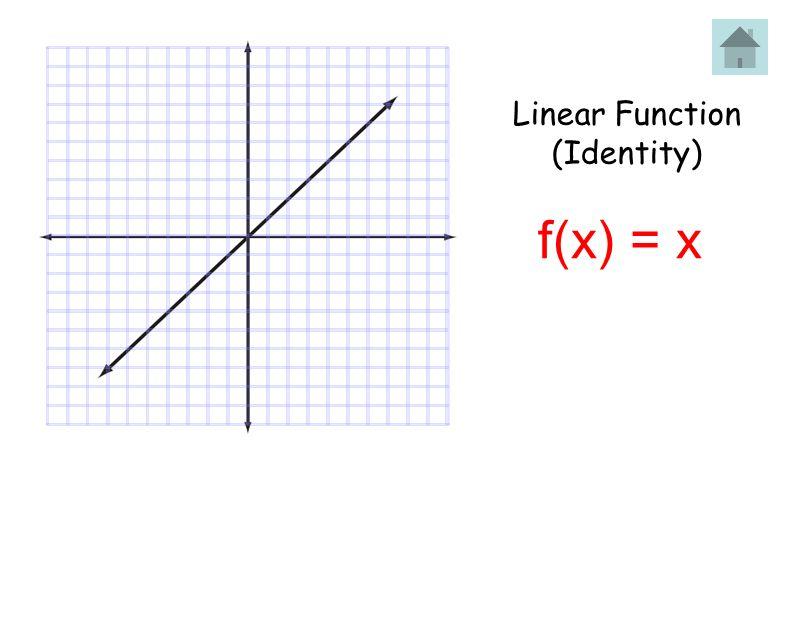Linear Function (Identity) f(x) = x