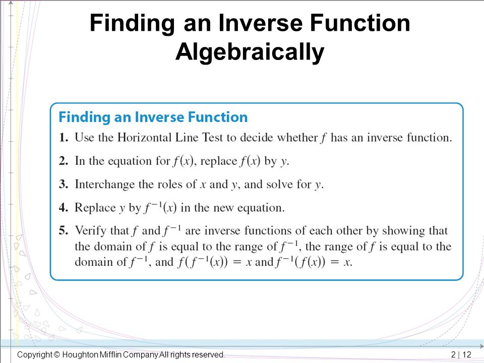 Finding an Inverse Function Algebraically
